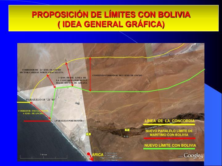 PROPOSICIÓN DE LÍMITES CON BOLIVIA