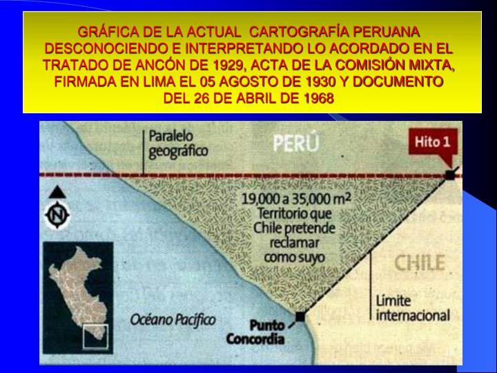 GRÁFICA DE LA ACTUAL  CARTOGRAFÍA PERUANA DESCONOCIENDO E INTERPRETANDO LO ACORDADO EN EL TRATADO DE ANCÓN DE 1929, ACTA DE LA COMISIÓN MIXTA, FIRMADA EN LIMA EL 05 AGOSTO DE 1930 Y DOCUMENTO DEL 26 DE ABRIL DE 1968