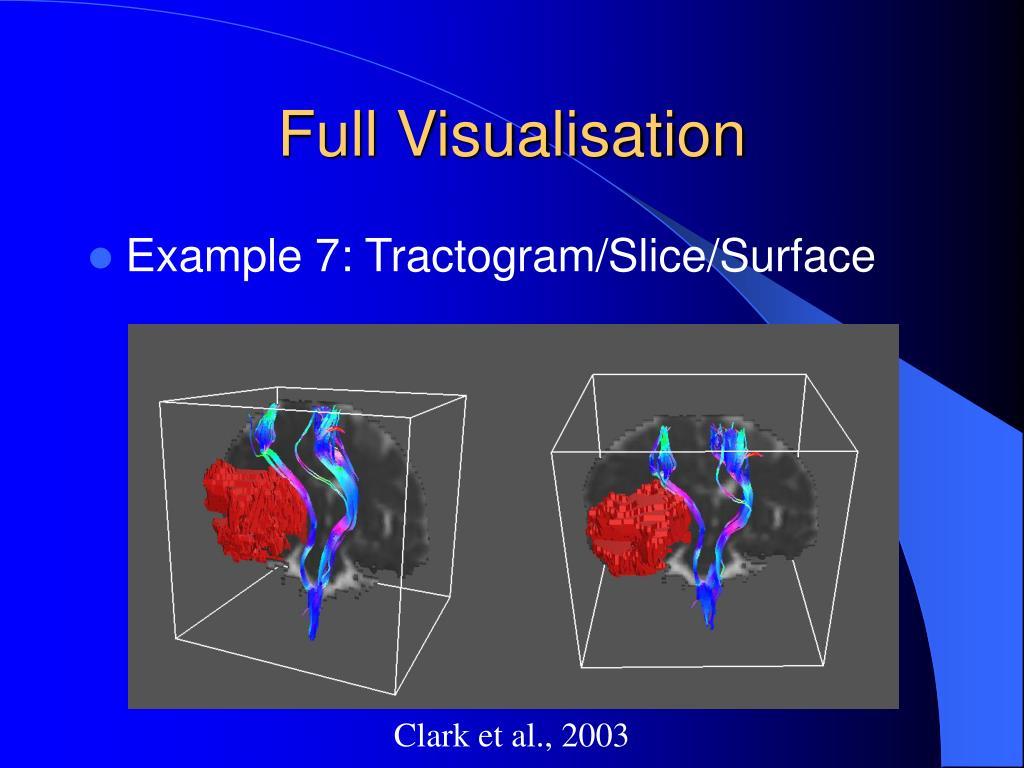 Full Visualisation