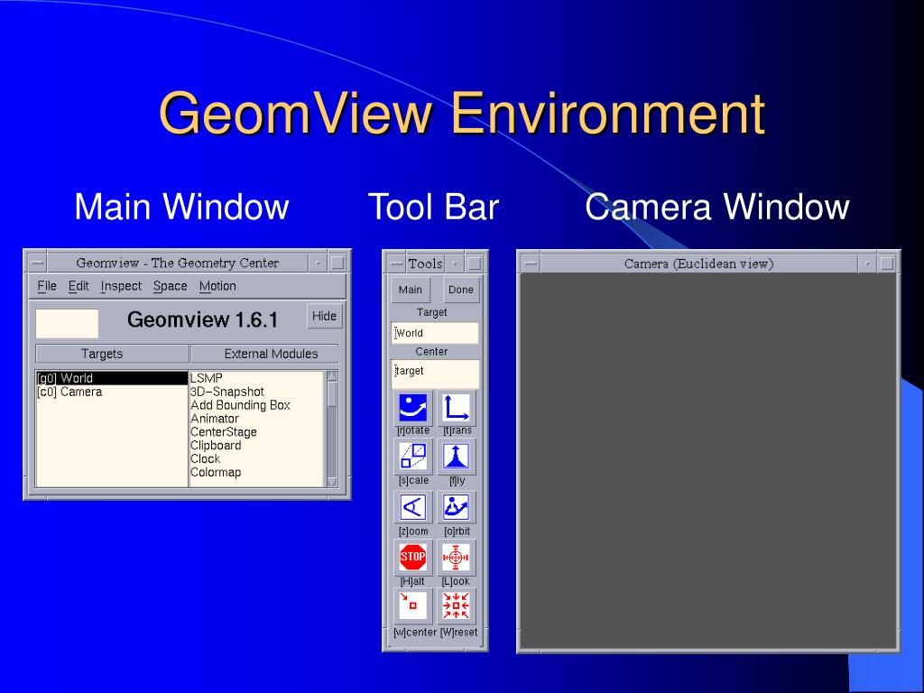 GeomView Environment