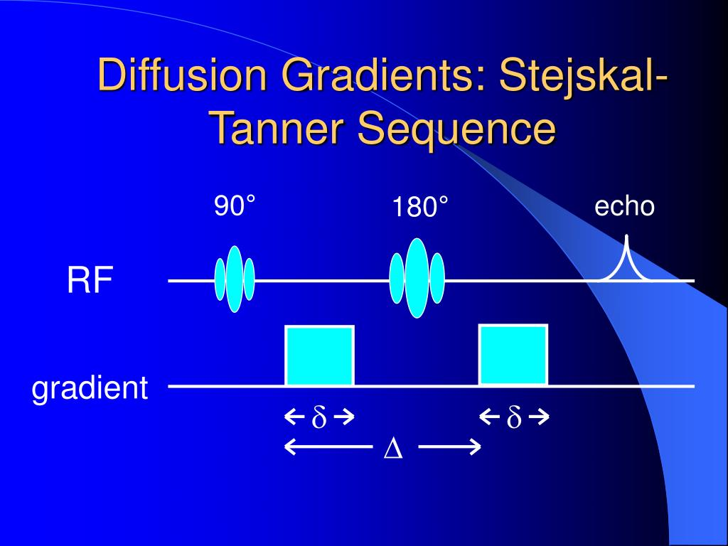 Diffusion Gradients: Stejskal-Tanner Sequence