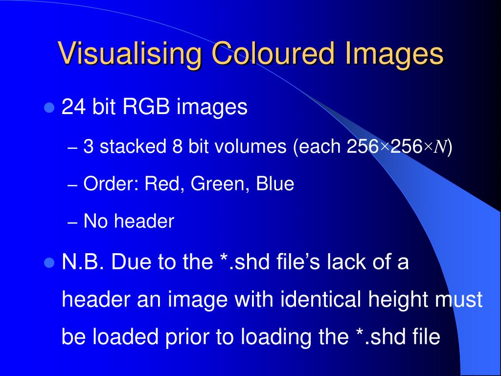 Visualising Coloured Images
