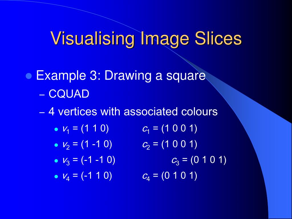 Visualising Image Slices