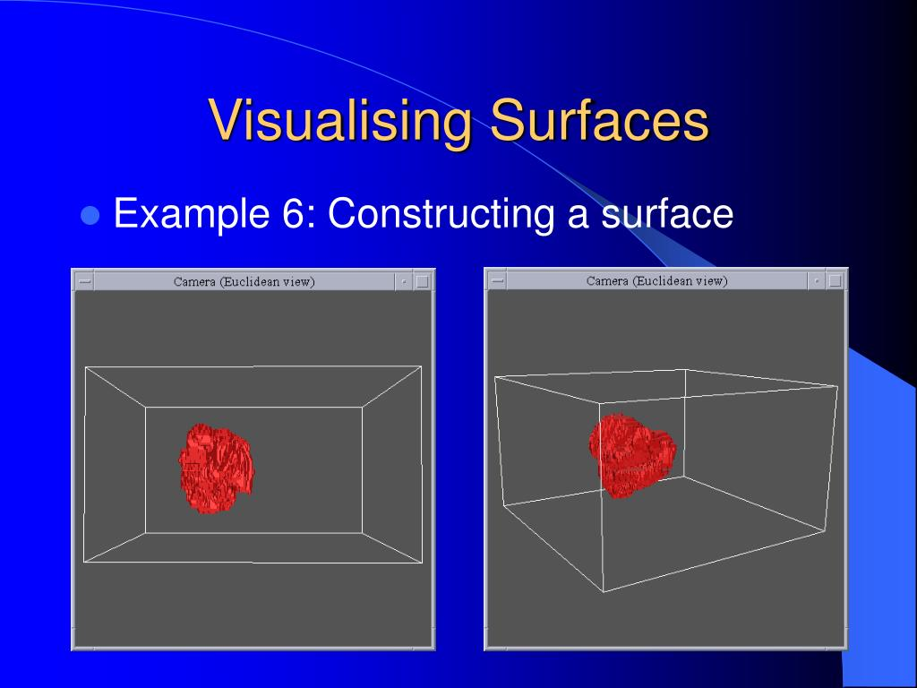 Visualising Surfaces
