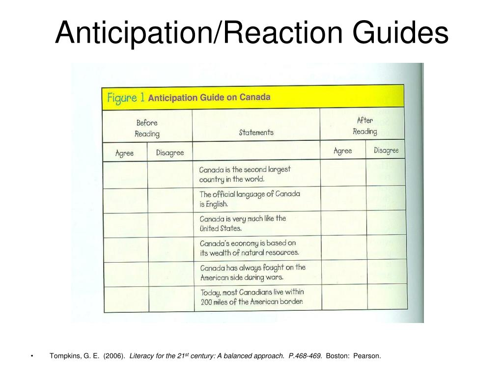 Anticipation/Reaction Guides