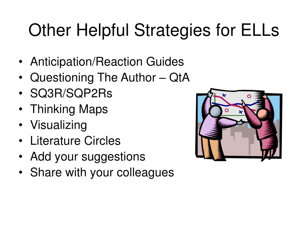Other Helpful Strategies for ELLs