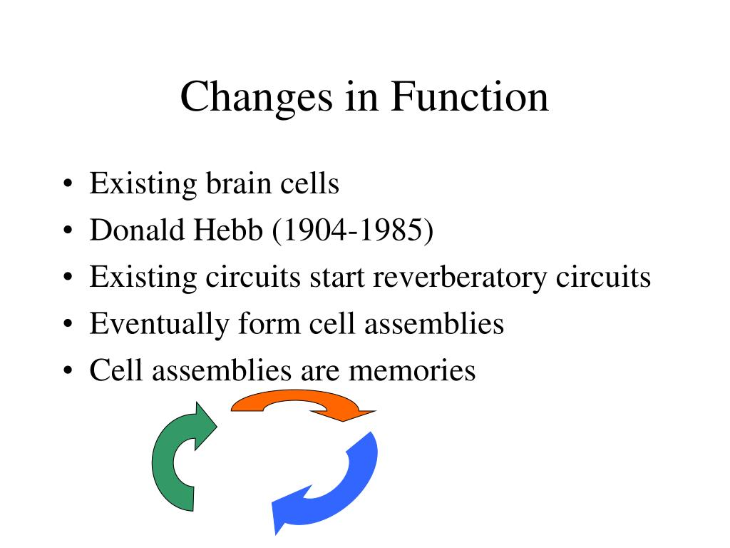 Changes in Function