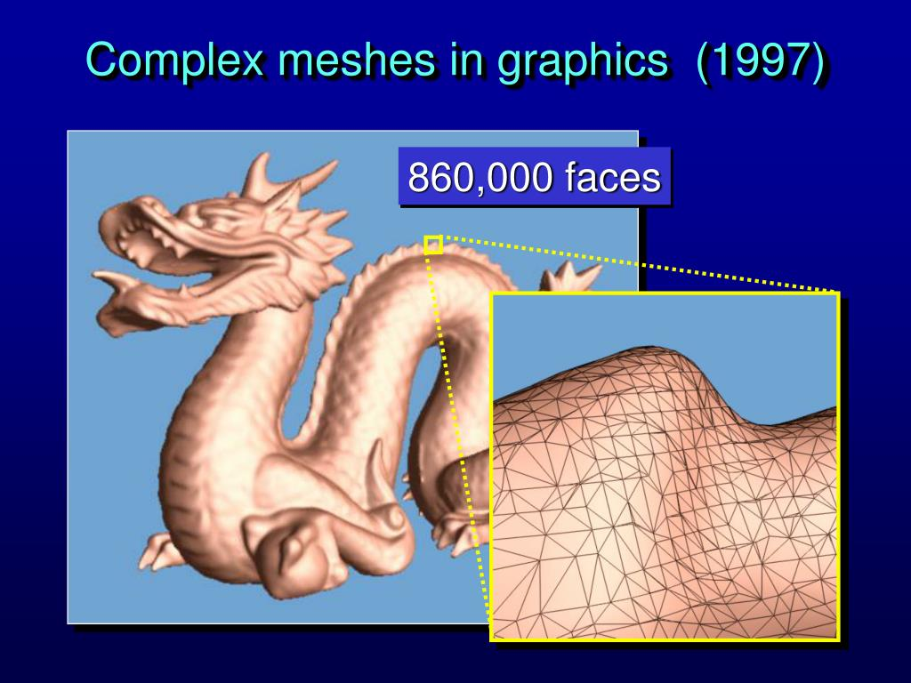 Complex meshes in graphics  (1997)