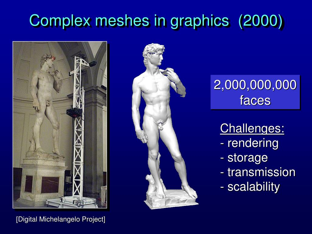 Complex meshes in graphics  (2000)
