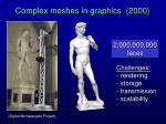 complex meshes in graphics 2000