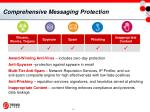 comprehensive messaging protection