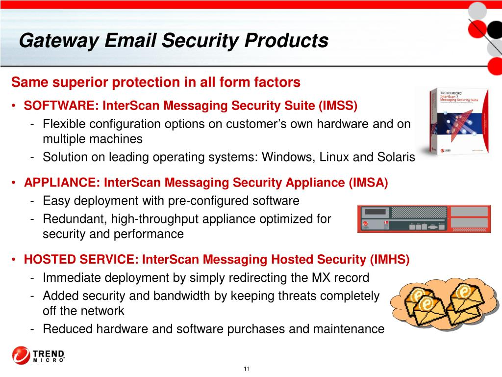 Gateway Email Security Products