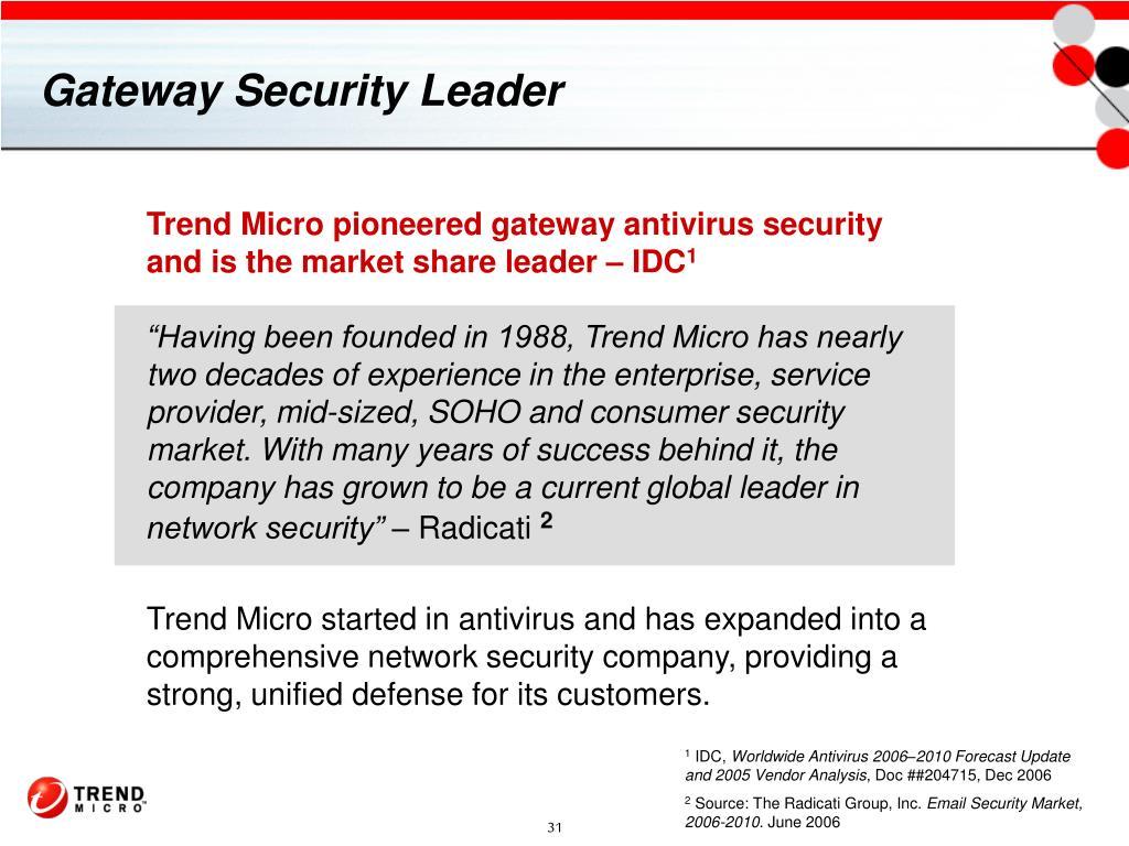 Gateway Security Leader