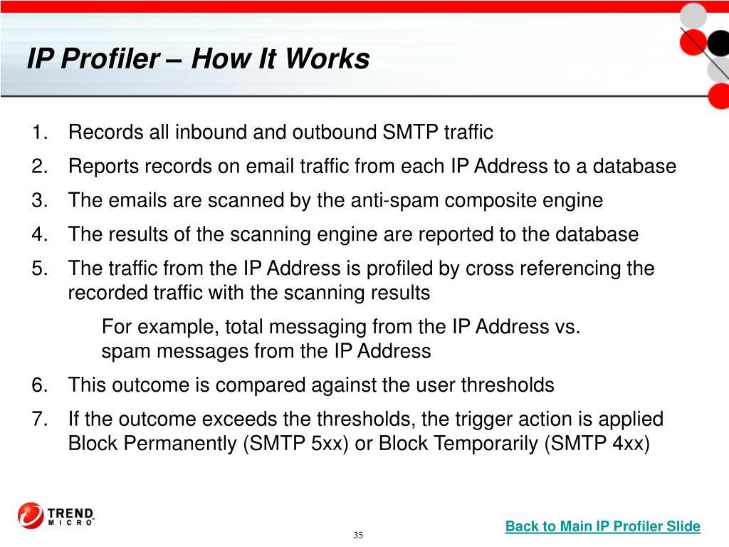 IP Profiler – How It Works