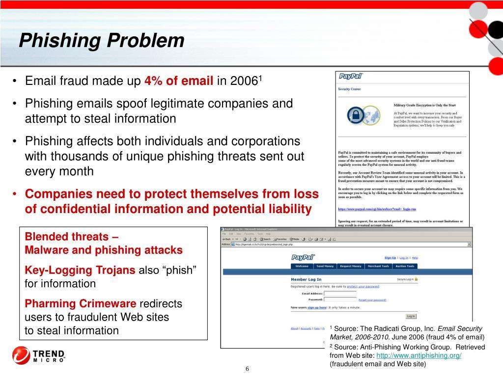 Phishing Problem