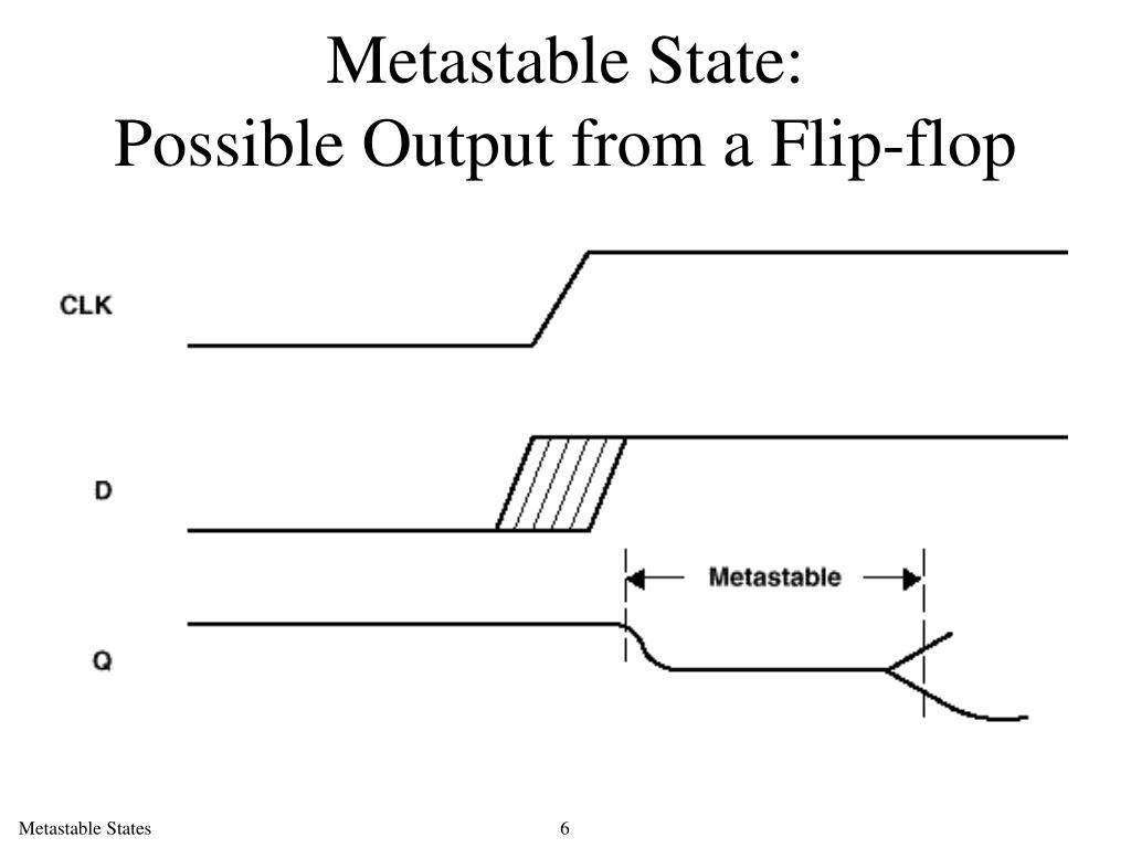 Metastable State: