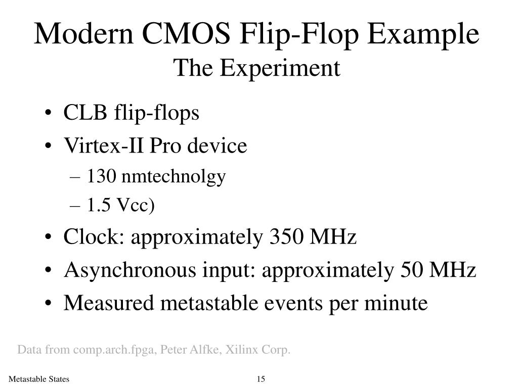 Modern CMOS Flip-Flop Example