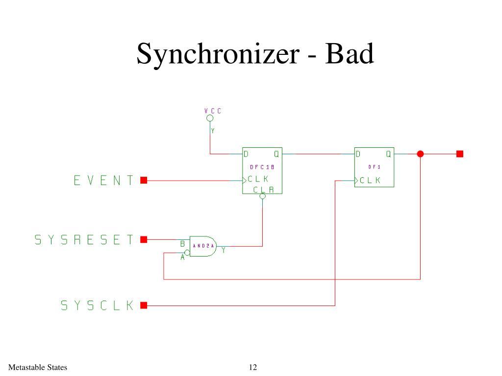 Synchronizer - Bad