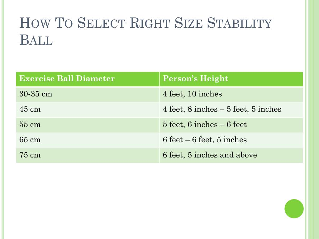 How To Select Right Size Stability Ball