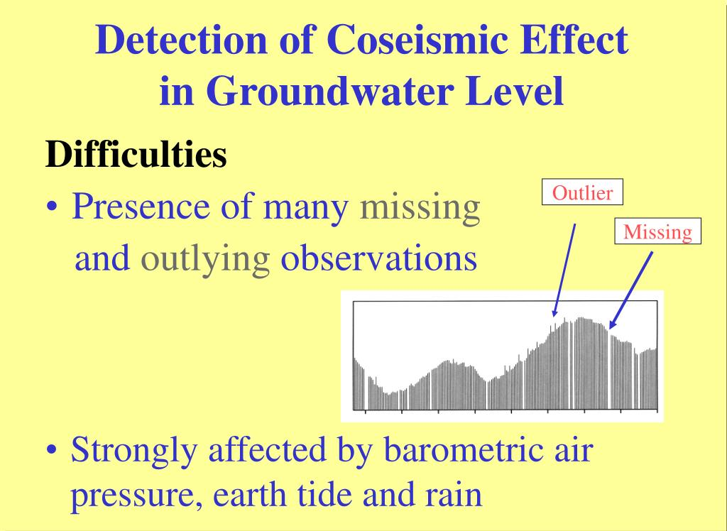 Detection of Coseismic Effect