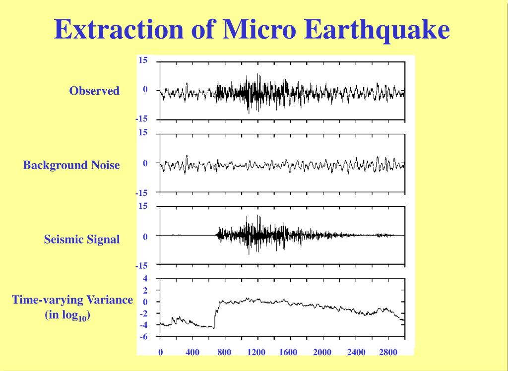 Extraction of Micro Earthquake
