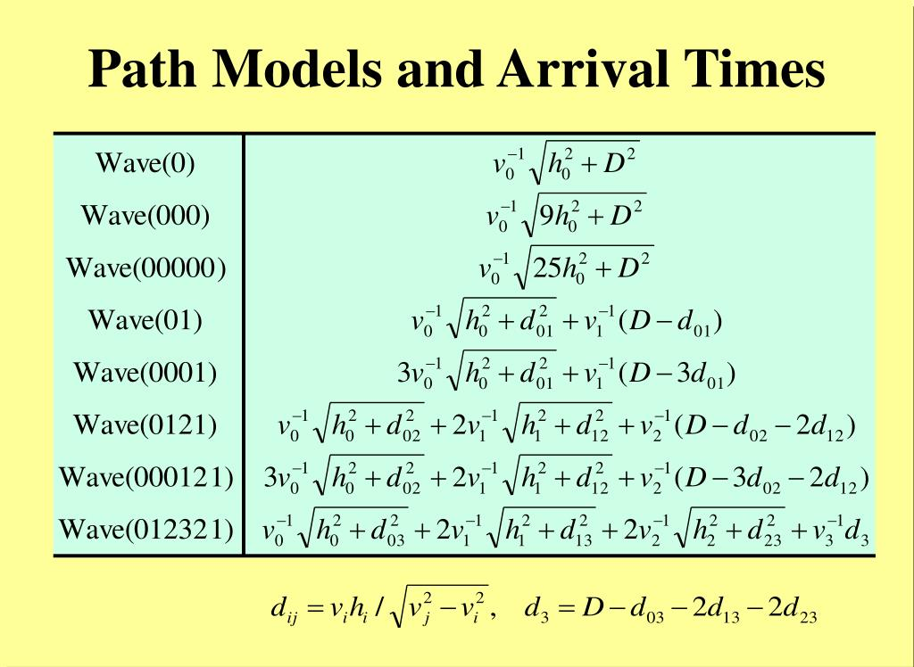 Path Models and Arrival Times