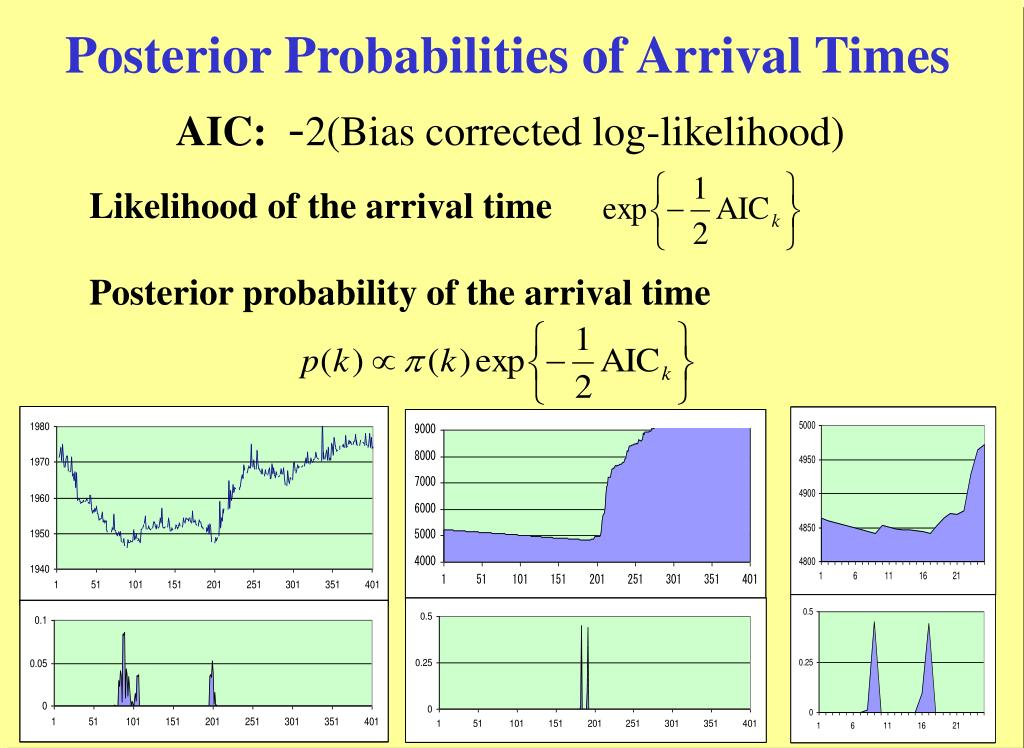 Posterior Probabilities of Arrival Times