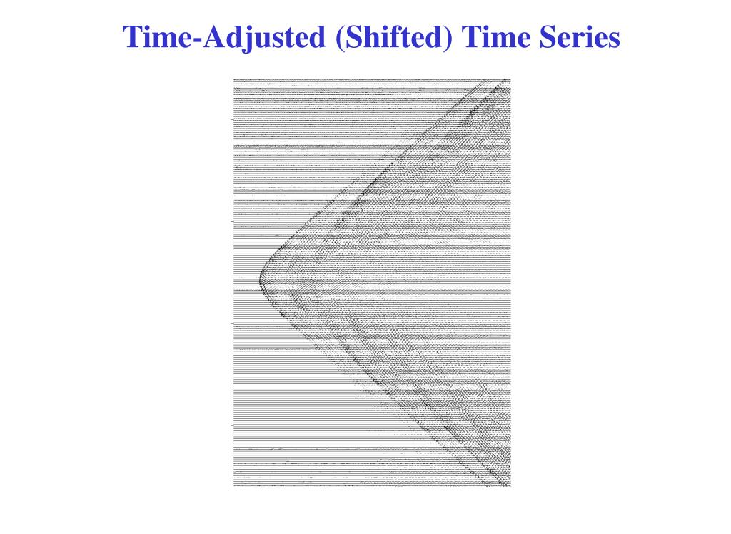 Time-Adjusted (Shifted) Time Series