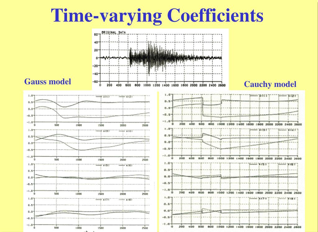 Time-varying Coefficients