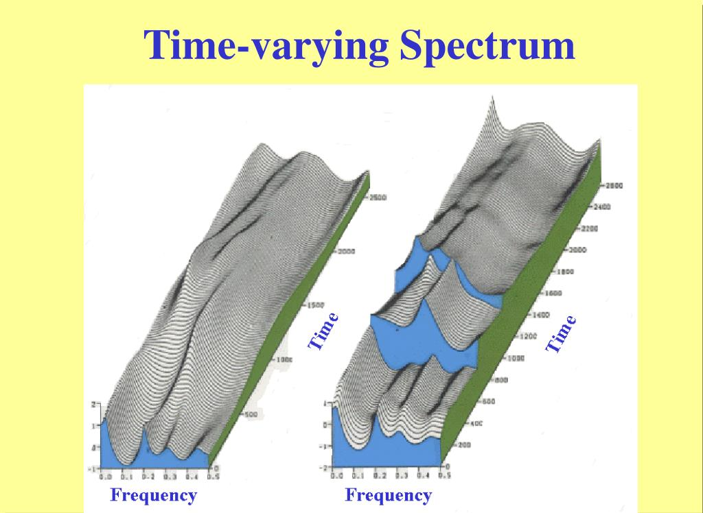 Time-varying Spectrum