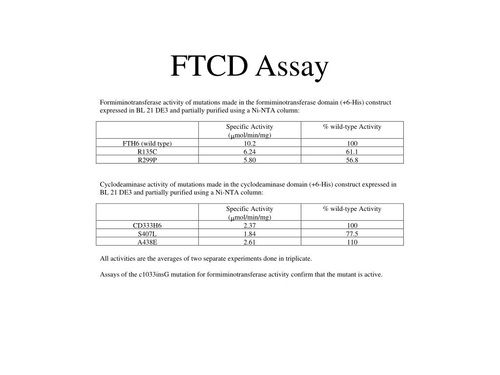 FTCD Assay
