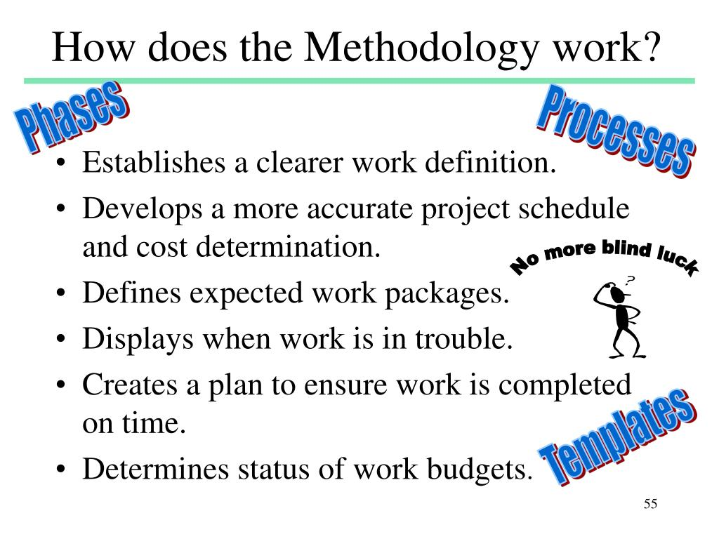 How does the Methodology work?
