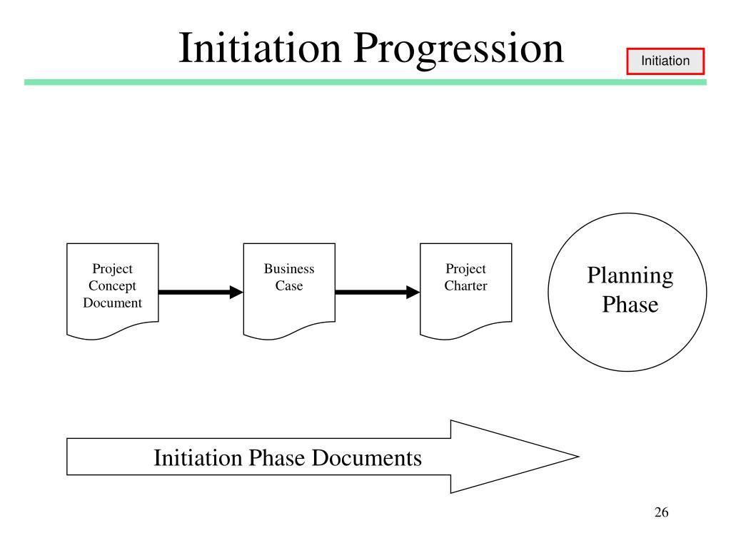 Initiation Progression