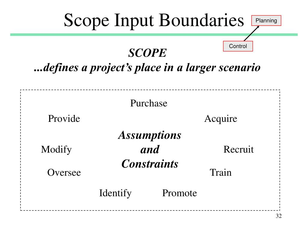 Scope Input Boundaries