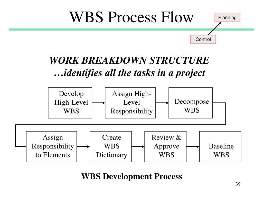WBS Process Flow