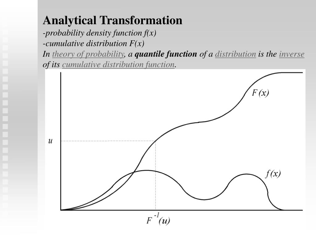 Analytical Transformation