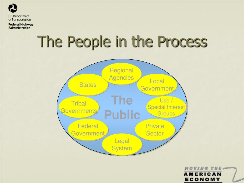 The People in the Process