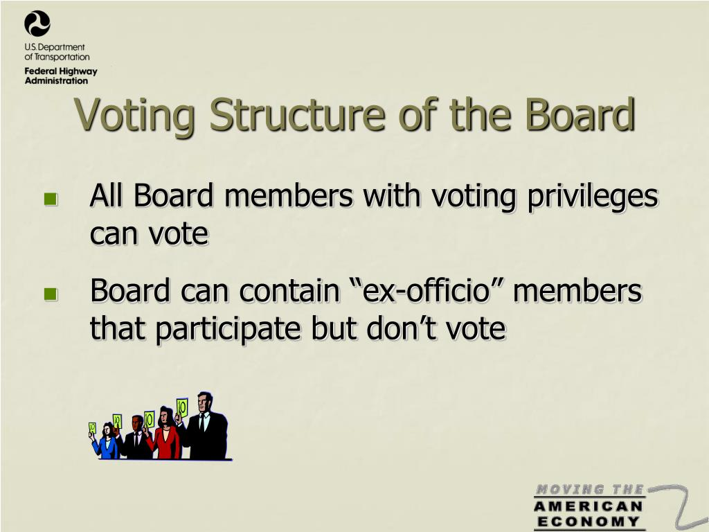 Voting Structure of the Board