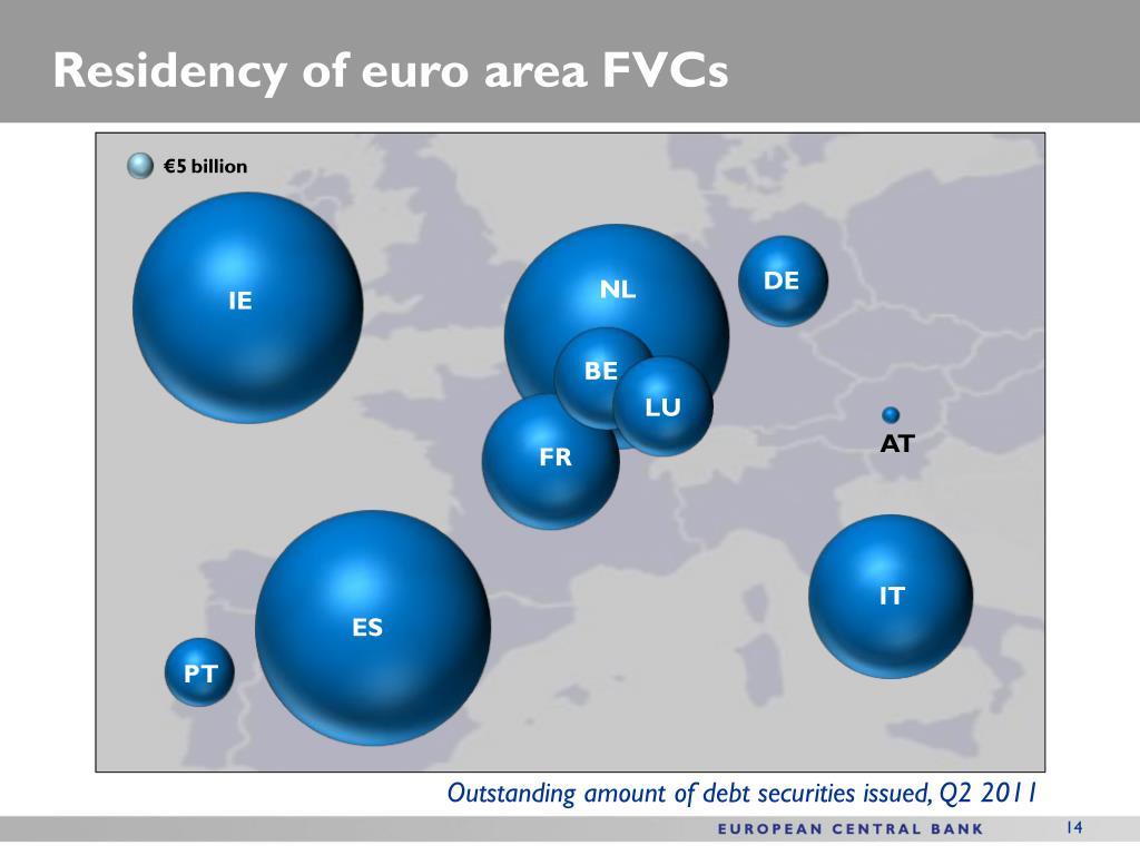 Residency of euro area FVCs