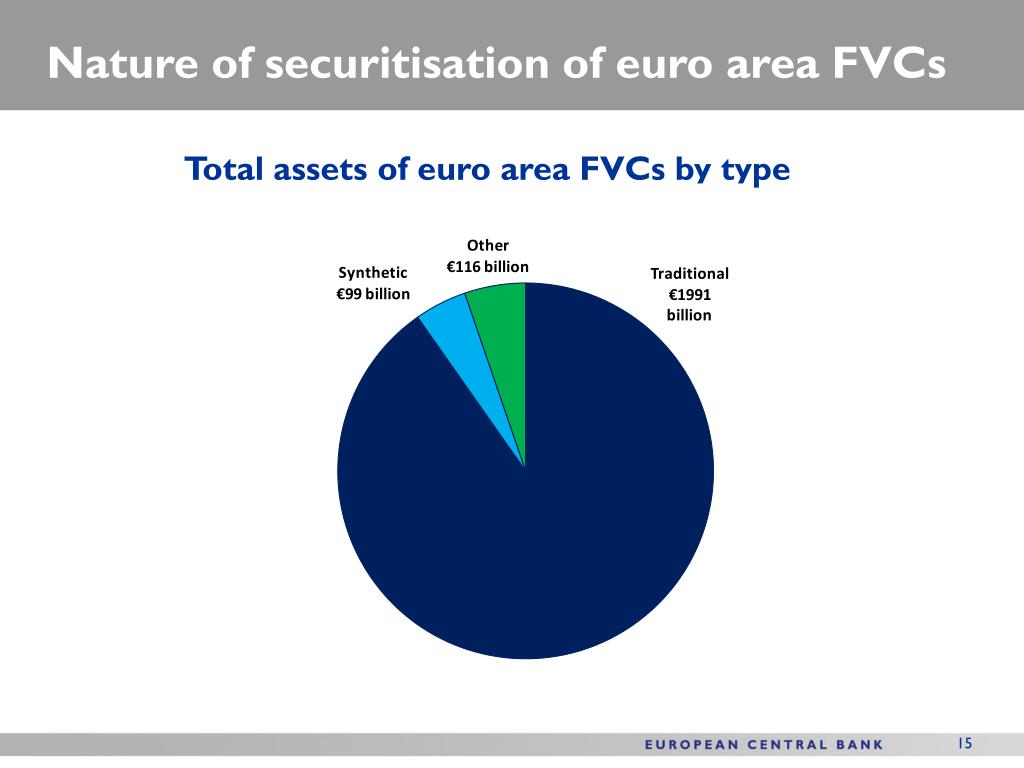 Nature of securitisation of euro area FVCs
