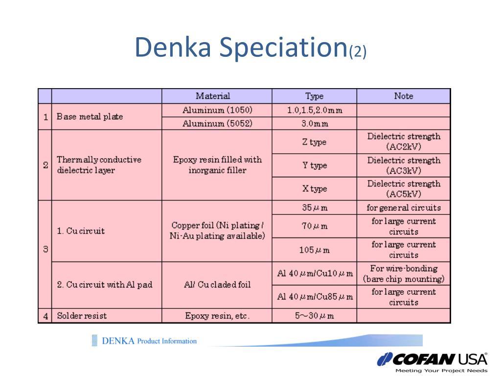 Denka Speciation