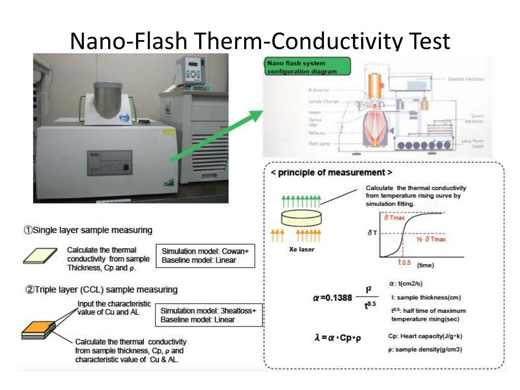 Nano-Flash