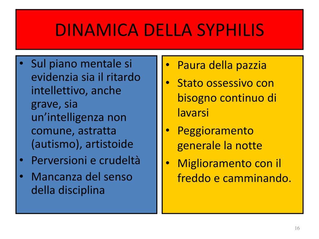 DINAMICA DELLA SYPHILIS