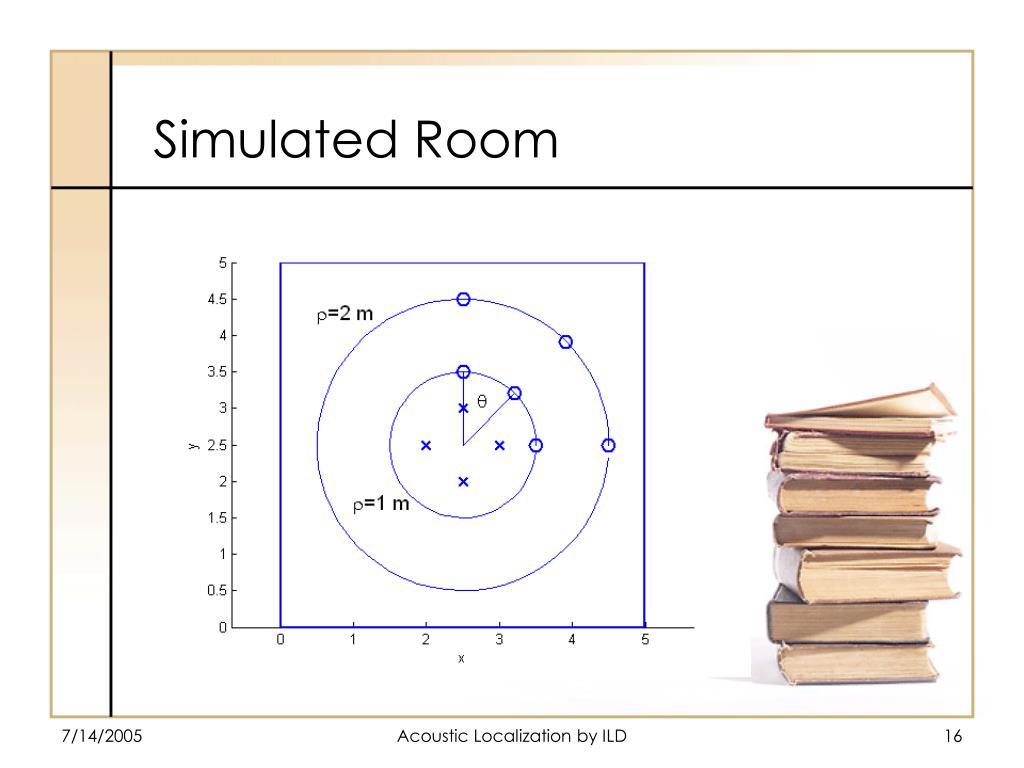 Simulated Room