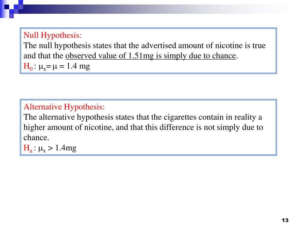 Null Hypothesis: