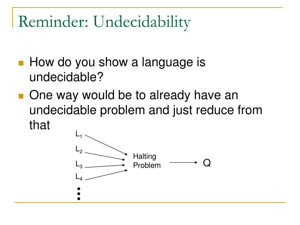 Reminder: Undecidability