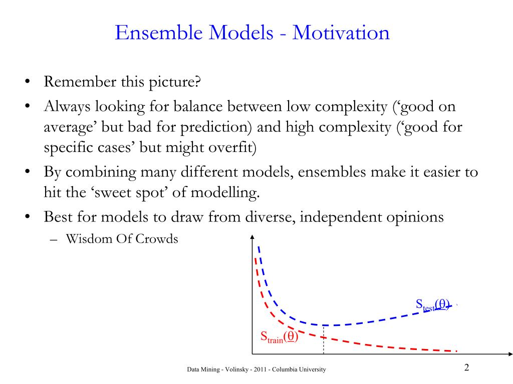 Ensemble Models - Motivation