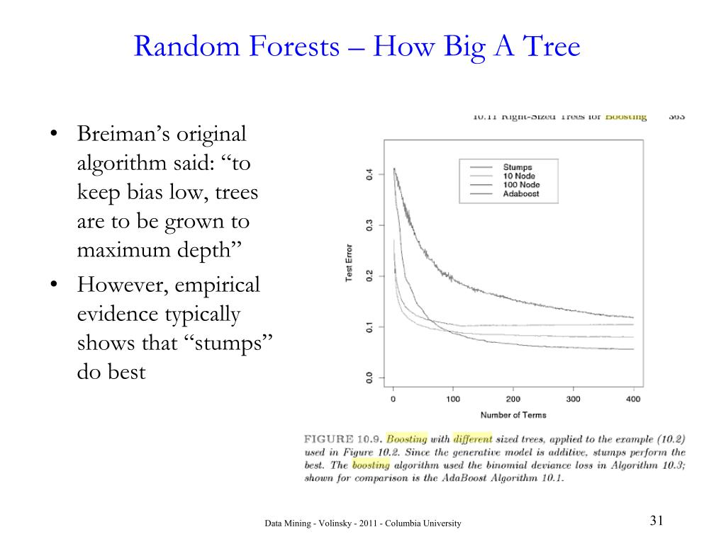 Random Forests – How Big A Tree