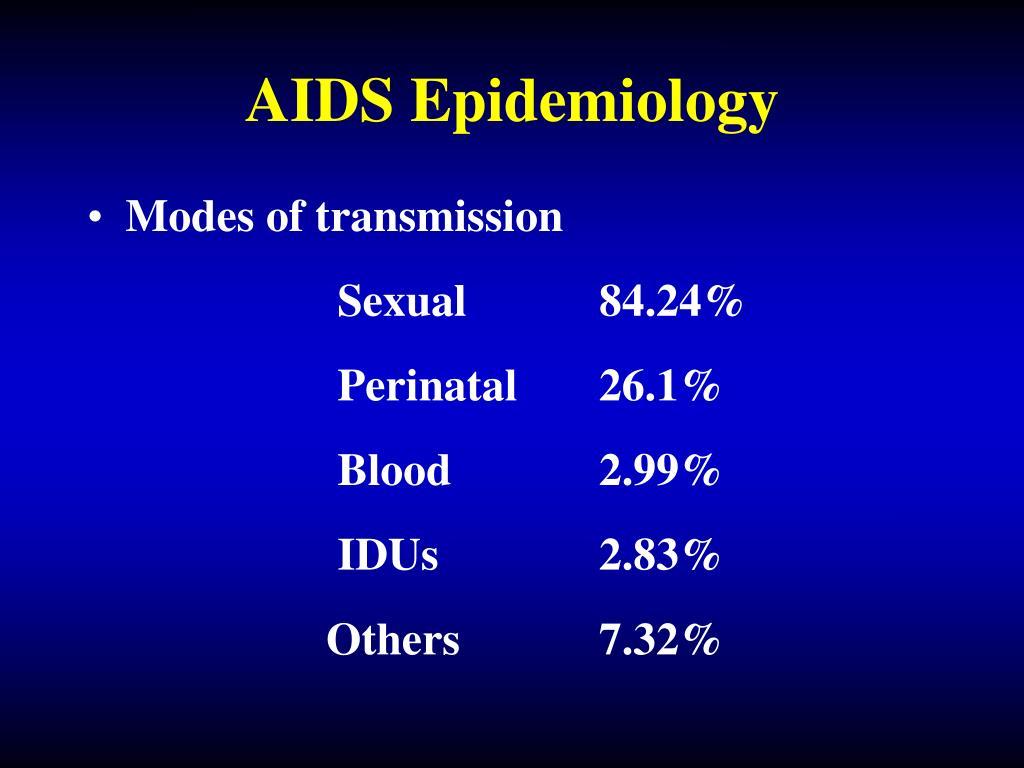 AIDS Epidemiology