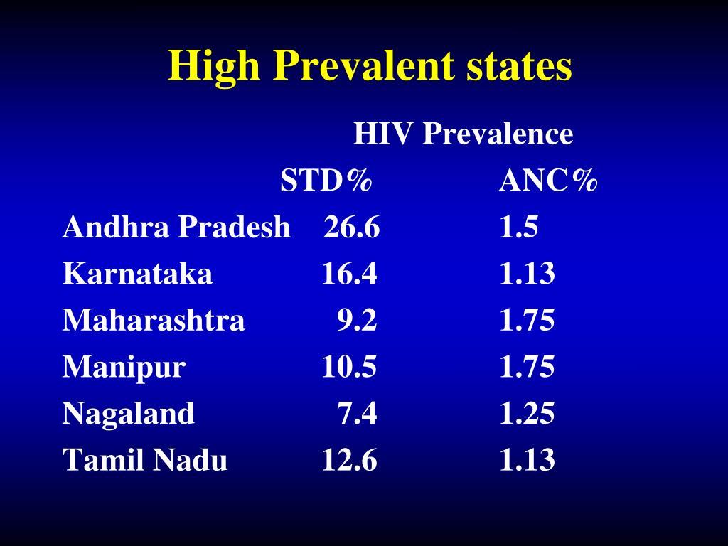 High Prevalent states